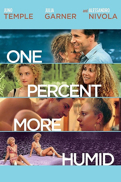 فيلم One Percent More Humid 2017 مترجم